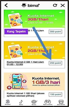 2GB 1 Hari